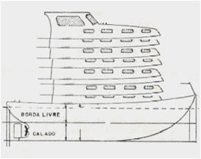 Embarcações ilustração 3